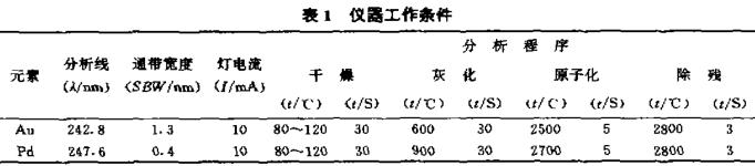 采用CPF-V分离富集矿样中金钯(一)